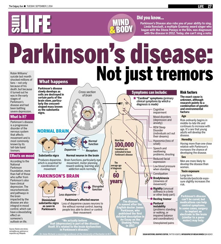 20 best images about What is Parkinson